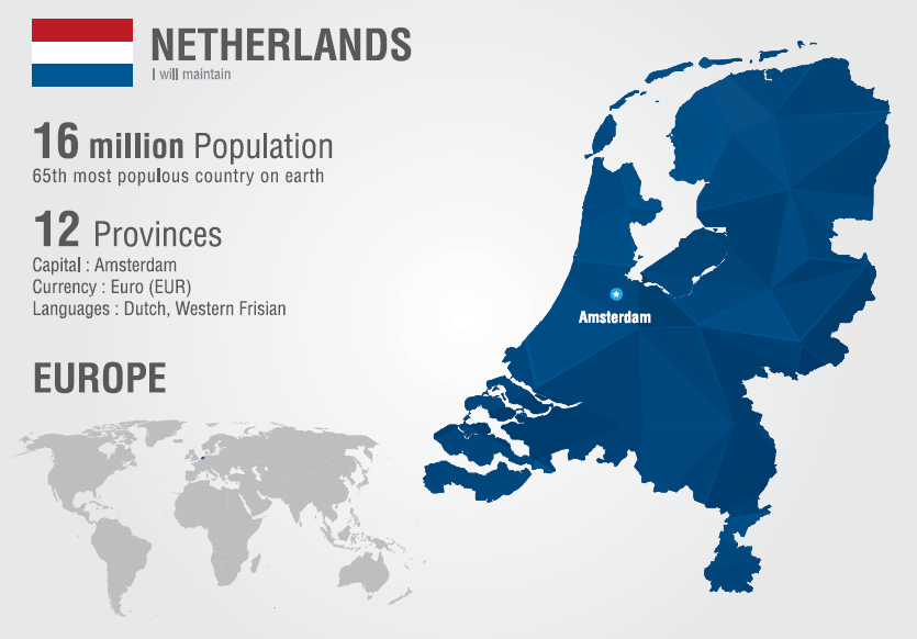 The Netherlands :Introduction